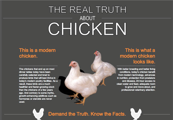 Truth-About-Chicken-Copy