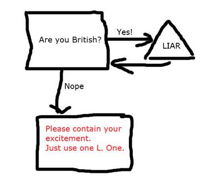 BritishFlowchart