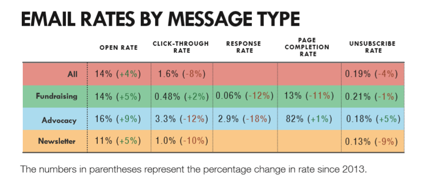 Messages_by_Type