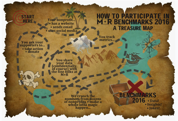You should participate in Benchmarks 2016. Here's how.
