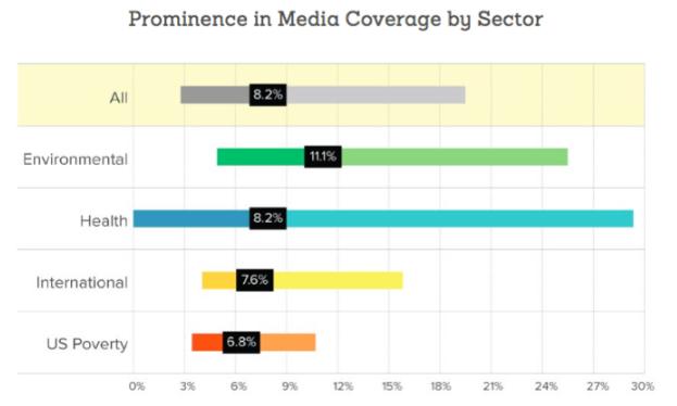 Mediamarks-prominence