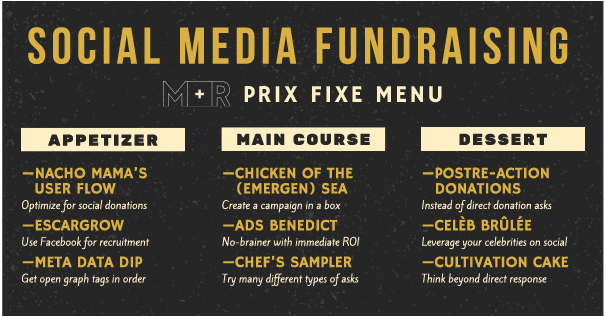 Social Media Fundraising Menu_v2_vvvv copy