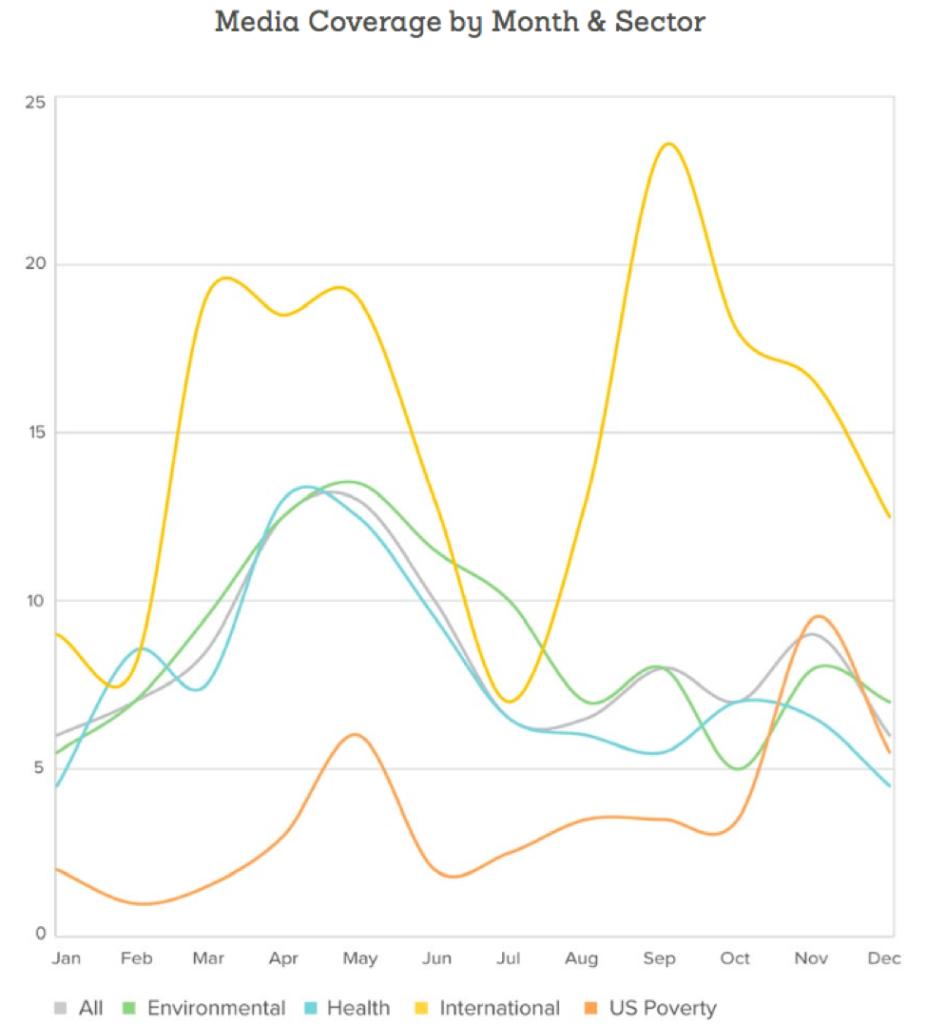 MediaMarksGraph