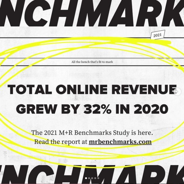 Read all about it: The 2021 M+R Benchmarks Study is here